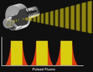 Pulsed fluoro