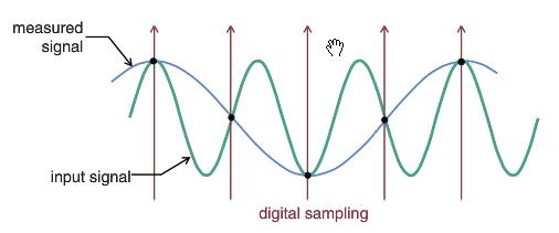 Sampling_4